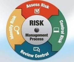 دورة تدريبية بعنوان (مقررات بازل وإدارة المخاطر) للمدة من 29-2019/7/31