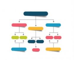 الهيكل التنظيمي للمكتب الإعلامي