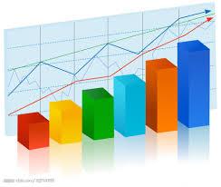 الرسم البياني لتطورات اسعار الصرف