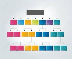 الهيكل التنظيمي لدائرة الإحصاء والأبحاث