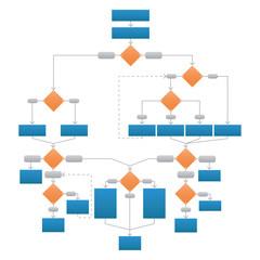 الهيكل التنظيمي لدائرة التدقيق الداخلي
