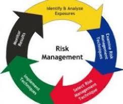 يعلن البنك عن إقامة دورة إدارة المخاطر المصرفية ووضع الضوابط الوقائية للمدة 18-2021/4/22