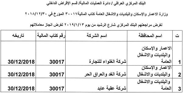 Contractors' receivables File-154745295690286