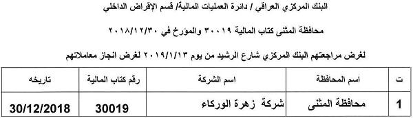 Contractors' receivables File-154745299329401