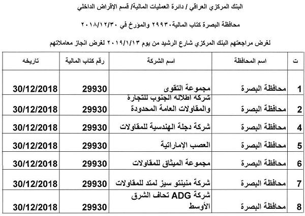 Contractors' receivables File-154745303020089