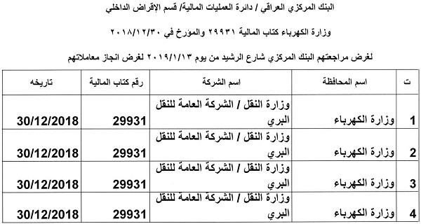 Contractors' receivables File-154745305138281